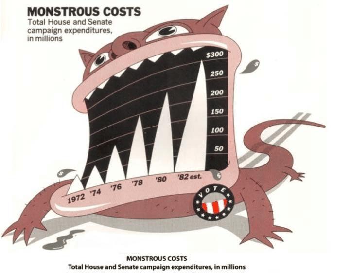 Diagram egy szörnyeteg szájában