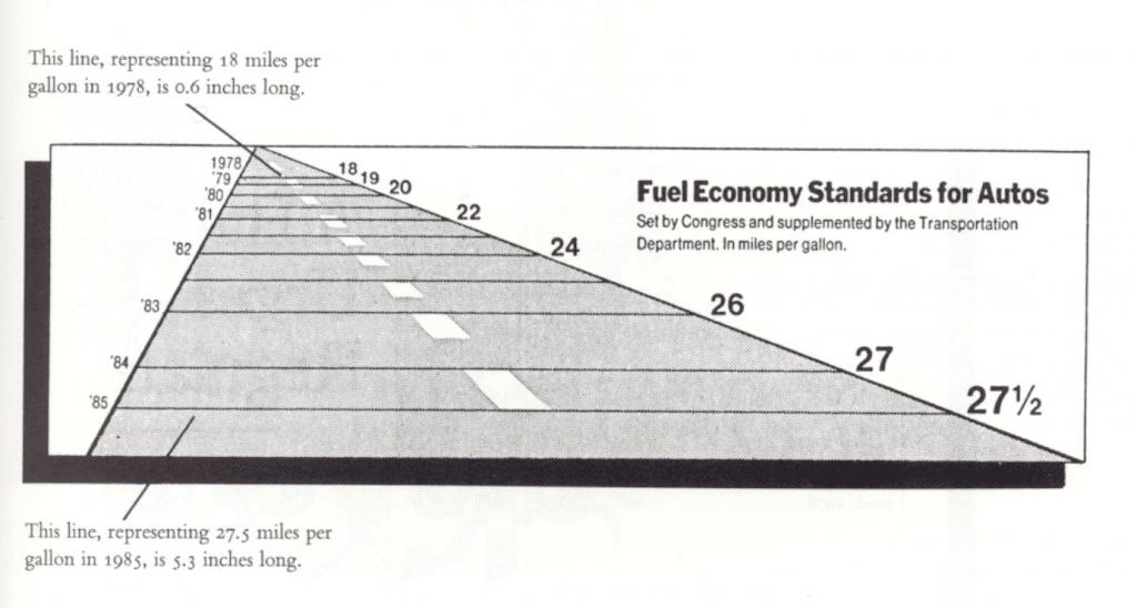 Diagram - útként szemléltetve